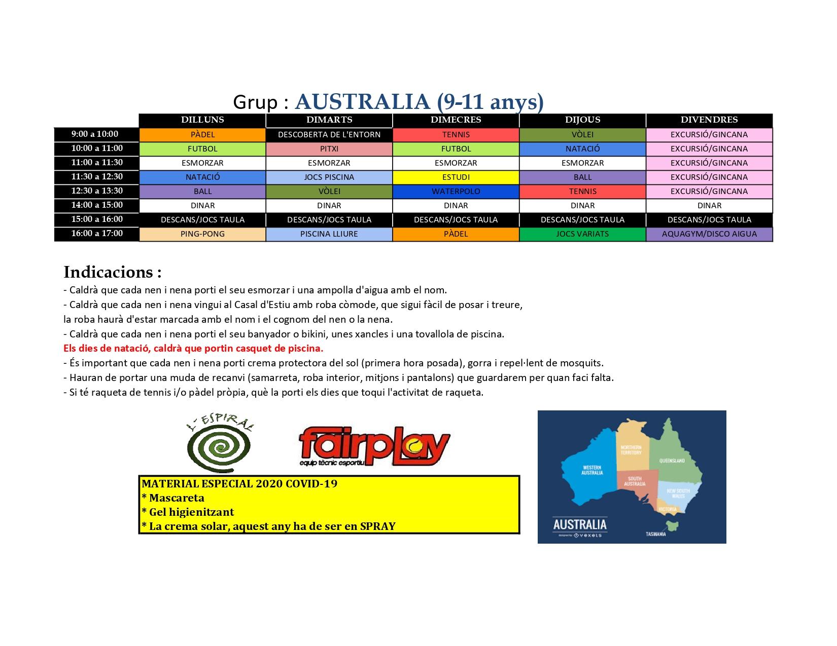 GRUP AUSTRALIA